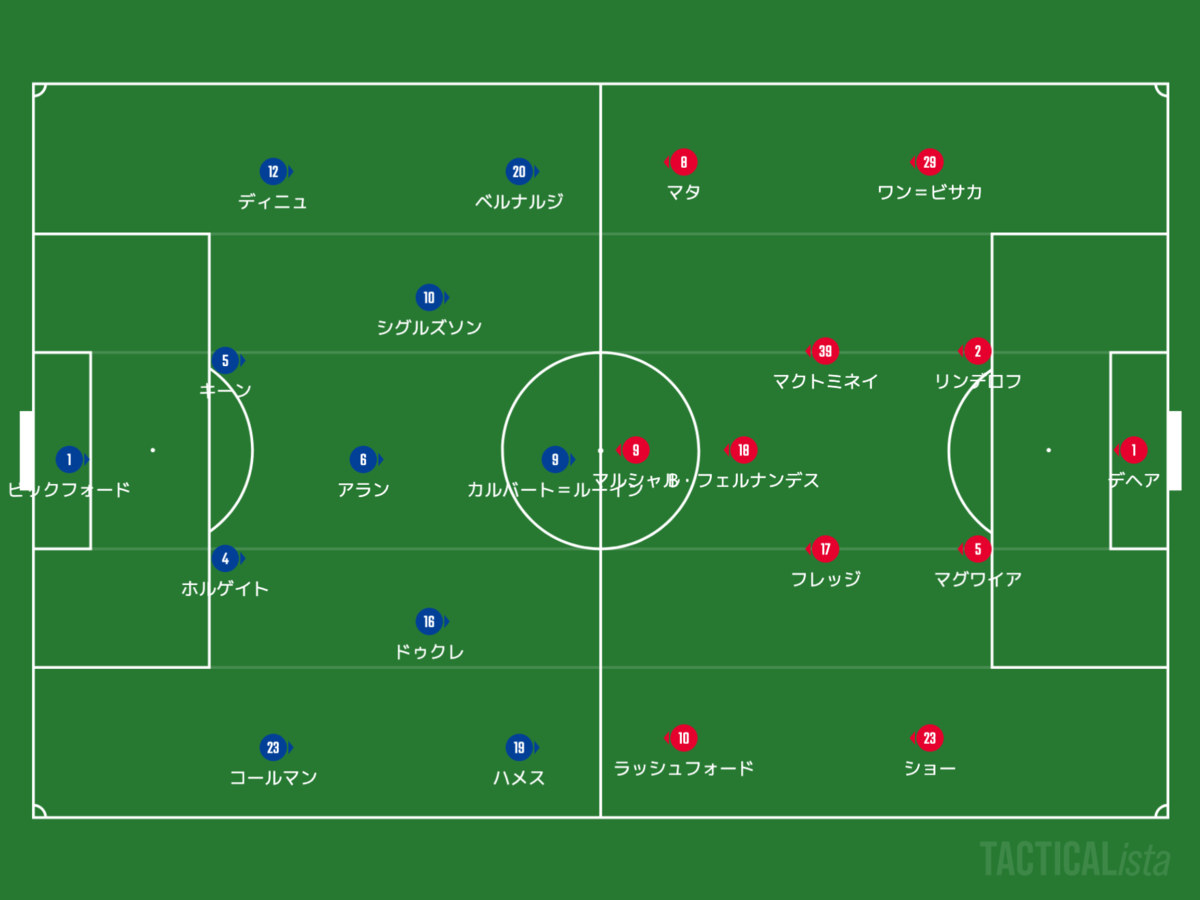 f:id:football-analyst:20201109113840p:plain