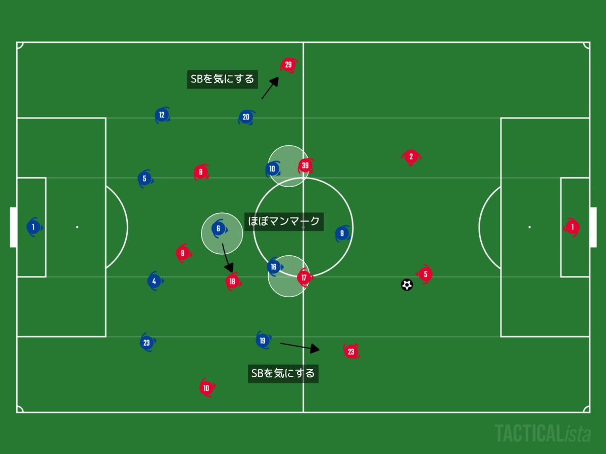 f:id:football-analyst:20201109124605p:plain