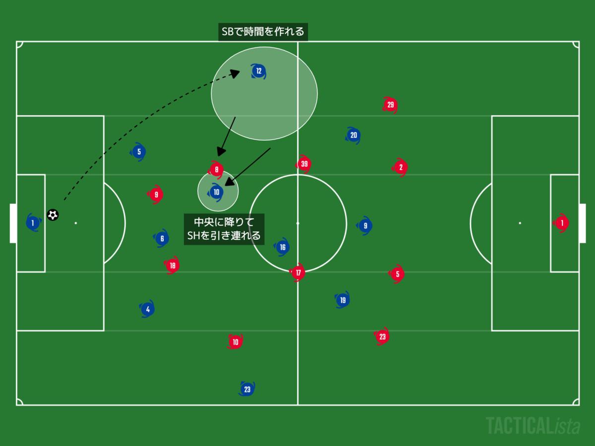f:id:football-analyst:20201109130237p:plain