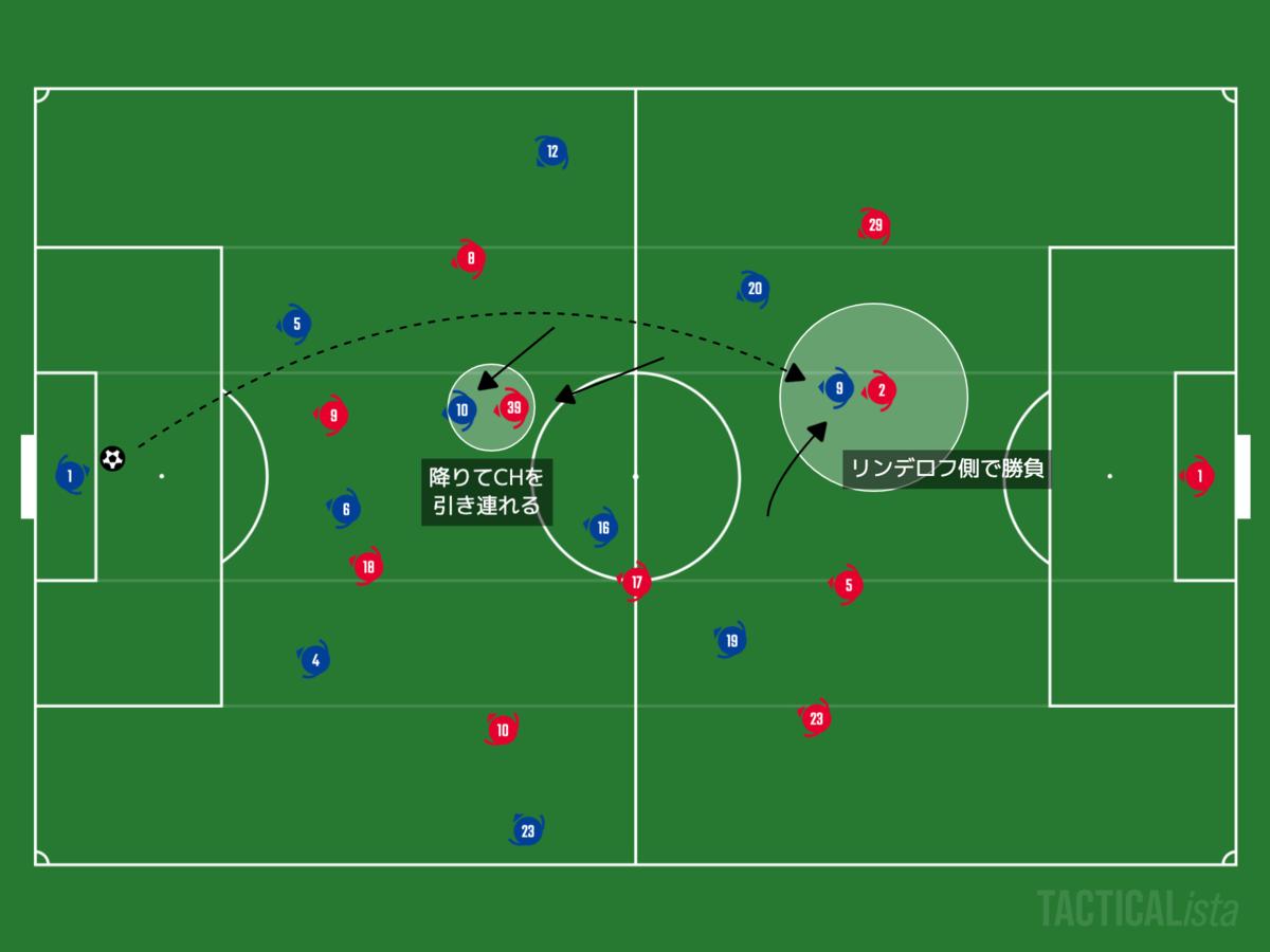 f:id:football-analyst:20201109130732p:plain