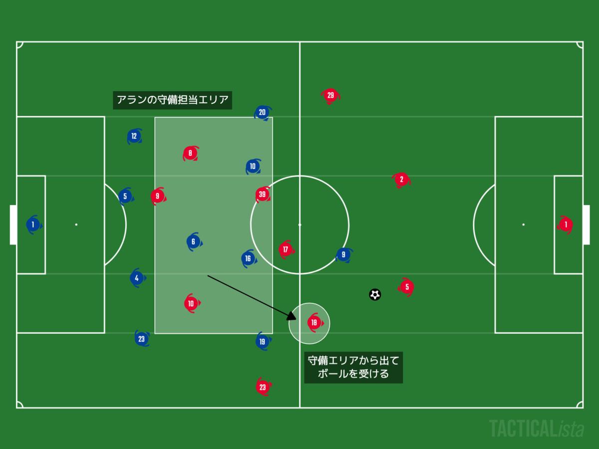 f:id:football-analyst:20201109131643p:plain