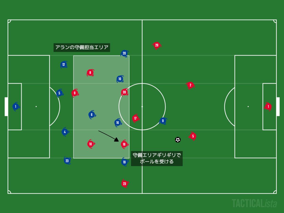 f:id:football-analyst:20201109132236p:plain