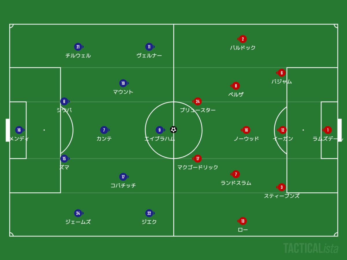 f:id:football-analyst:20201109225311p:plain
