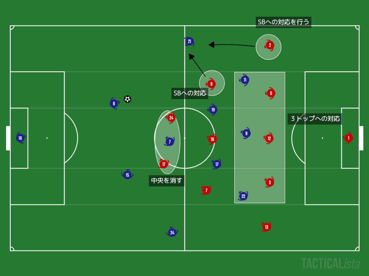 f:id:football-analyst:20201109230050p:plain
