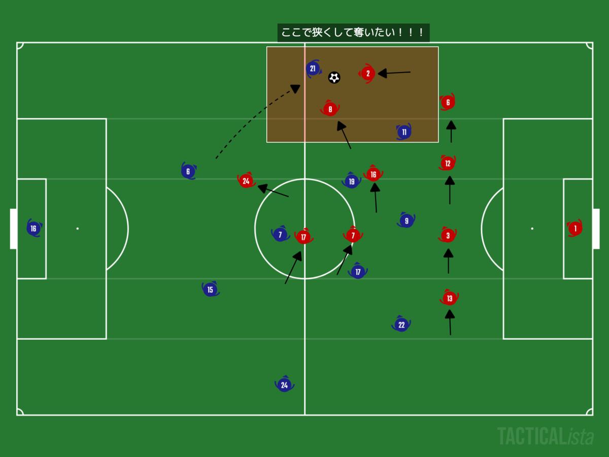f:id:football-analyst:20201109230413p:plain