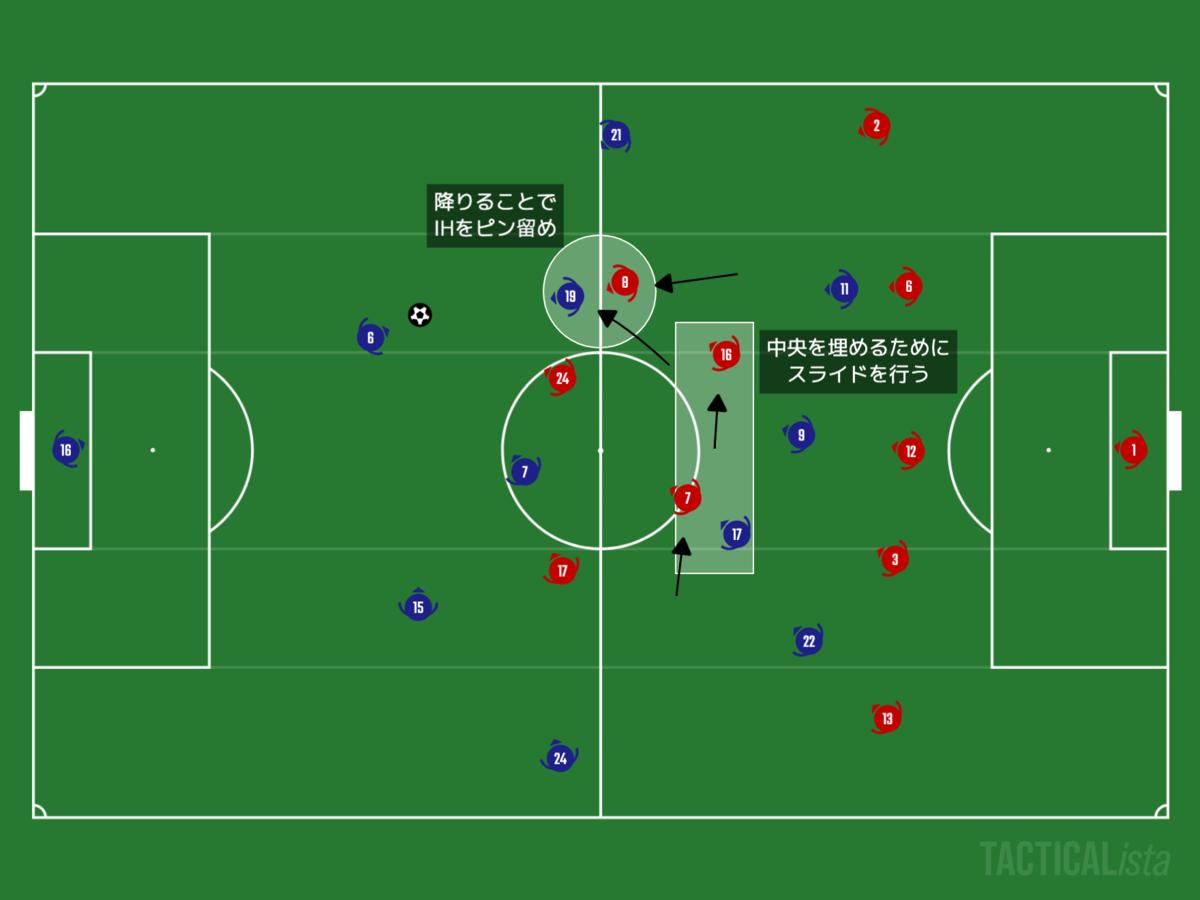 f:id:football-analyst:20201109230819p:plain