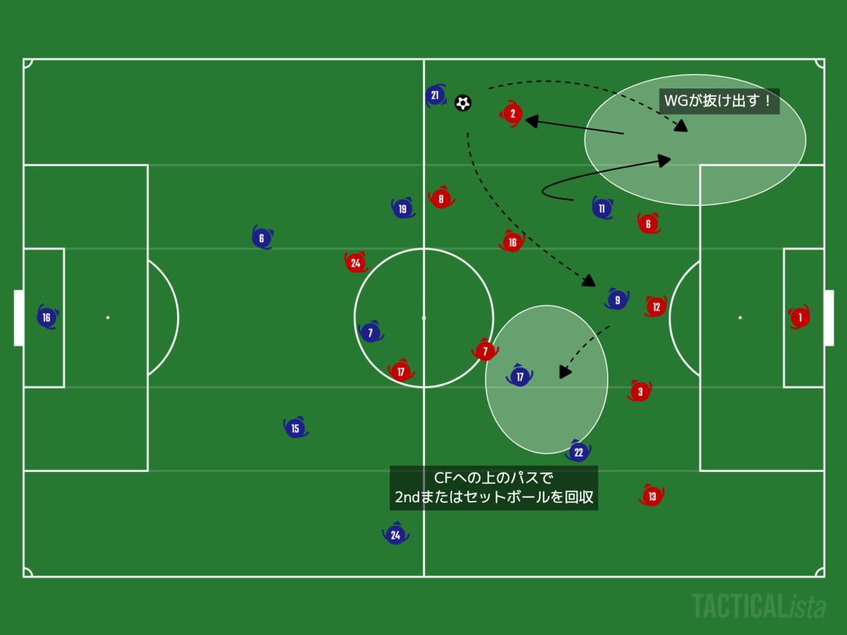 f:id:football-analyst:20201109231521p:plain