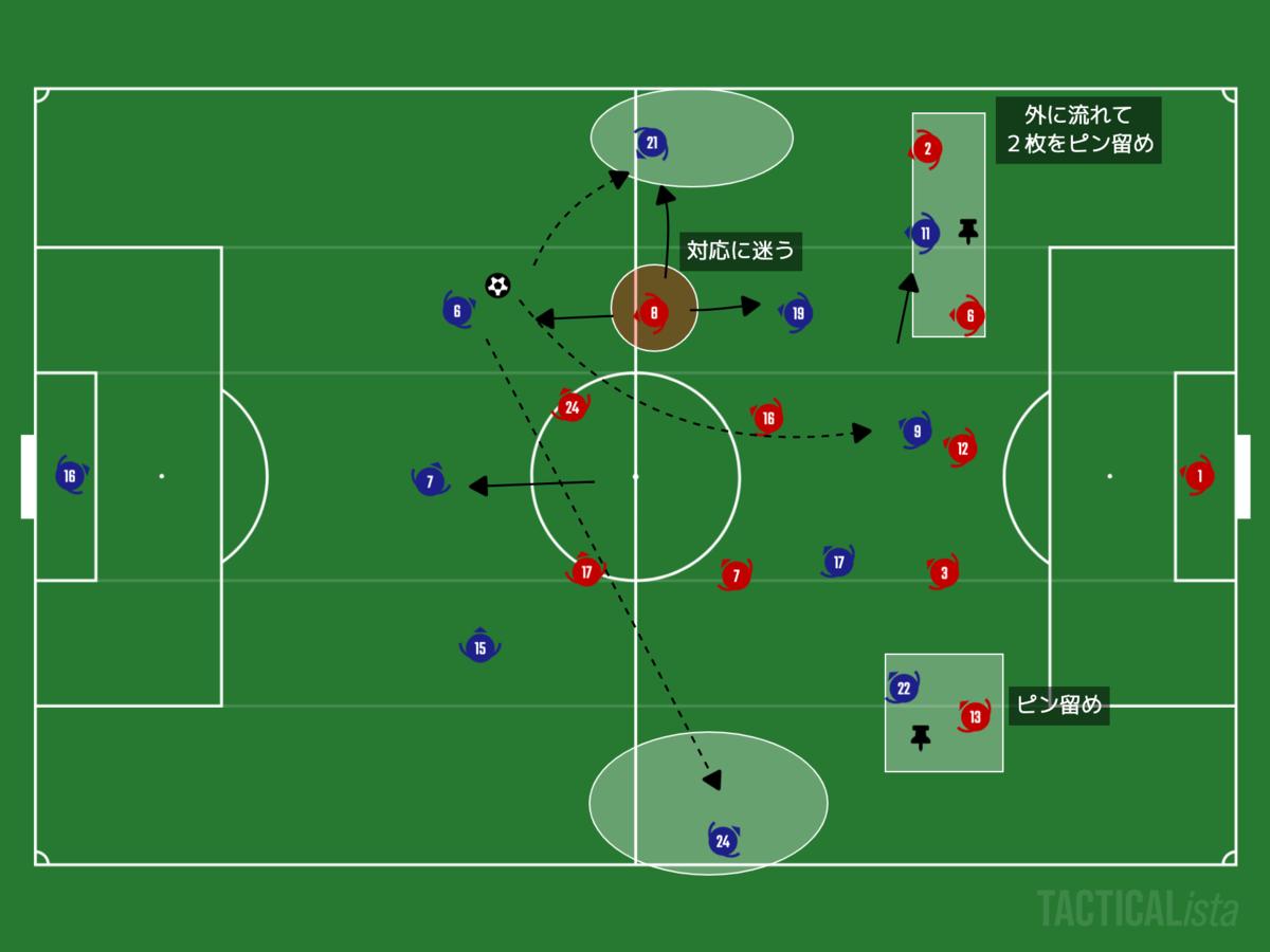 f:id:football-analyst:20201109232011p:plain