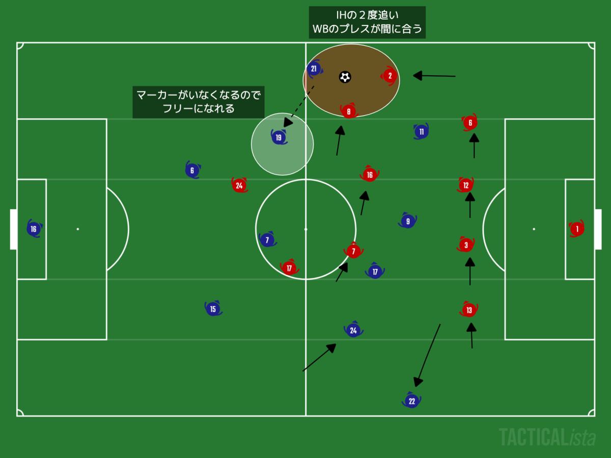 f:id:football-analyst:20201109232402p:plain