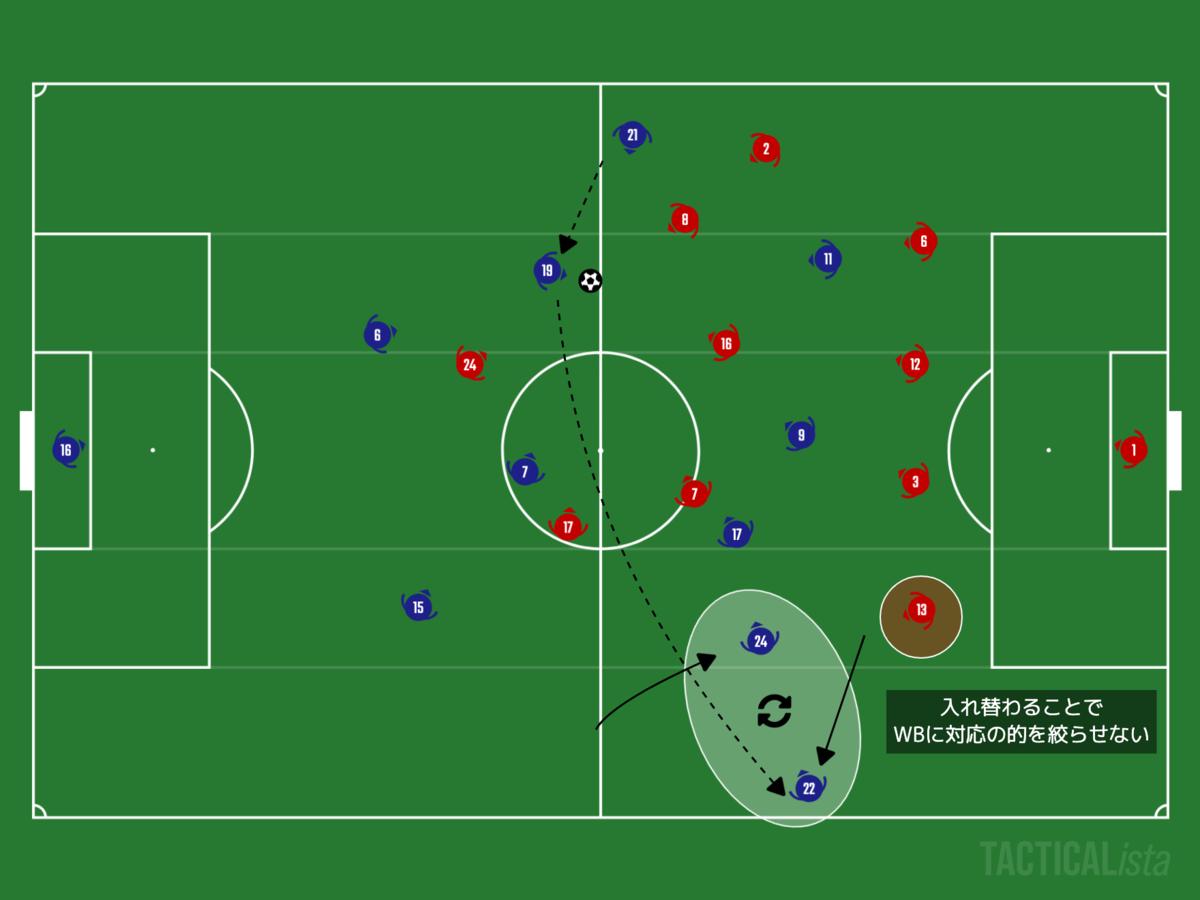 f:id:football-analyst:20201109233216p:plain