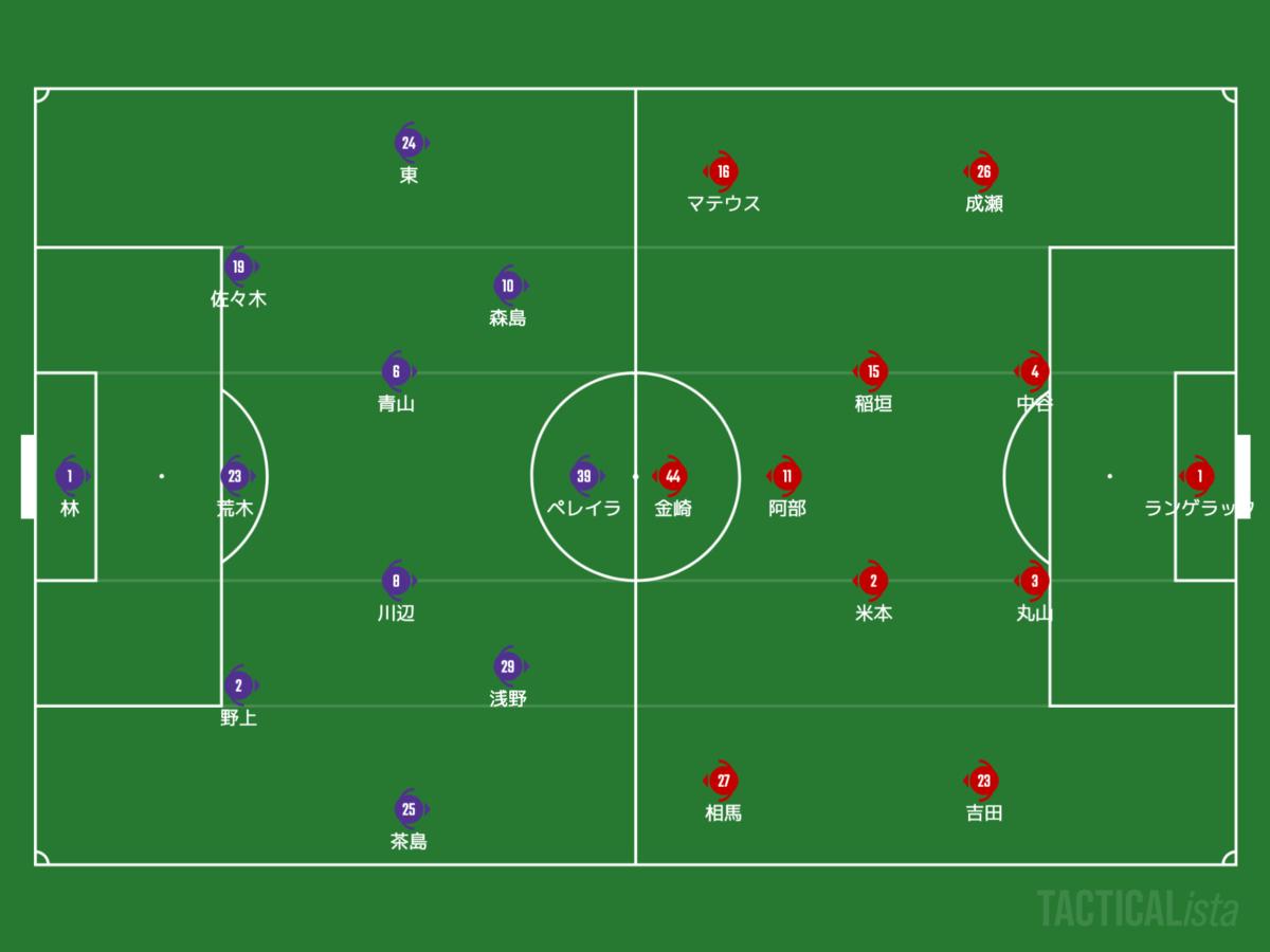 f:id:football-analyst:20201112091147p:plain