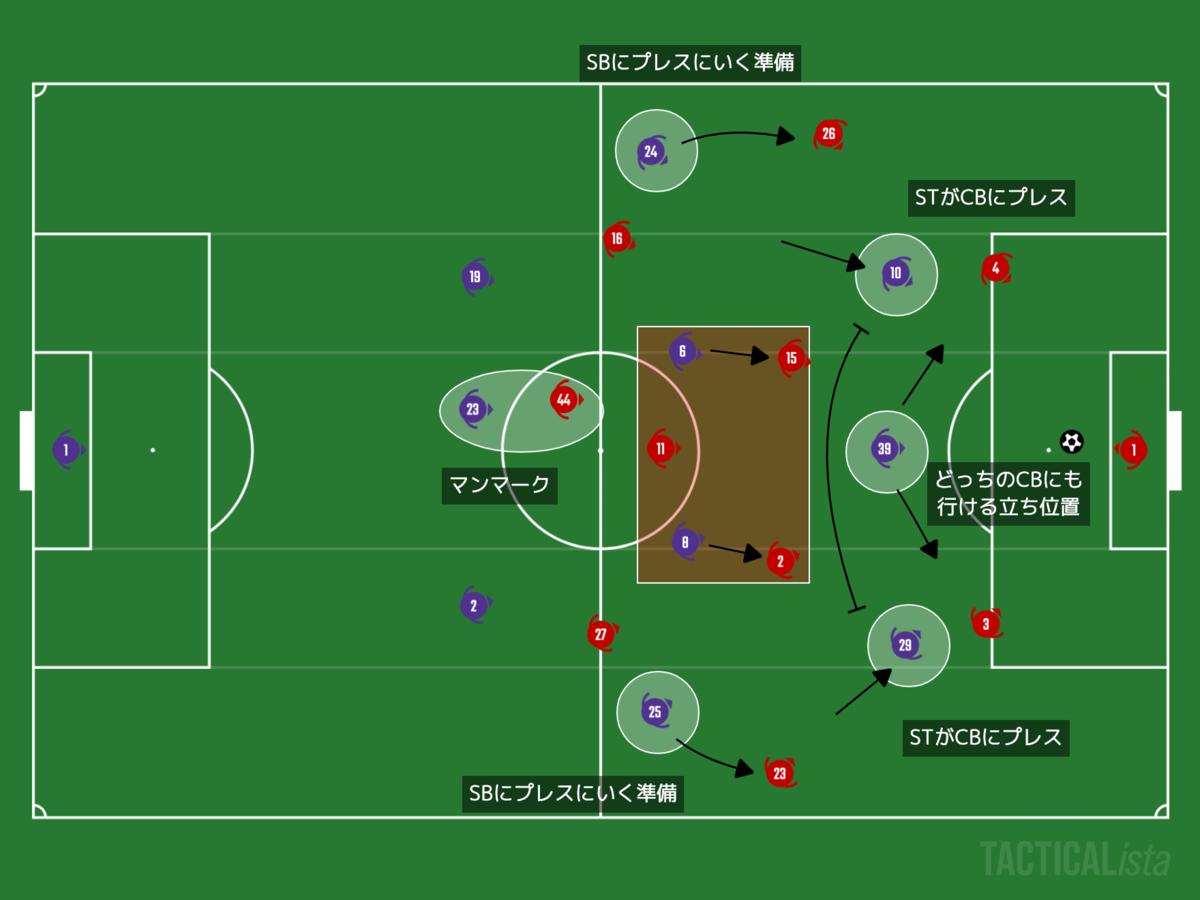 f:id:football-analyst:20201112103546p:plain