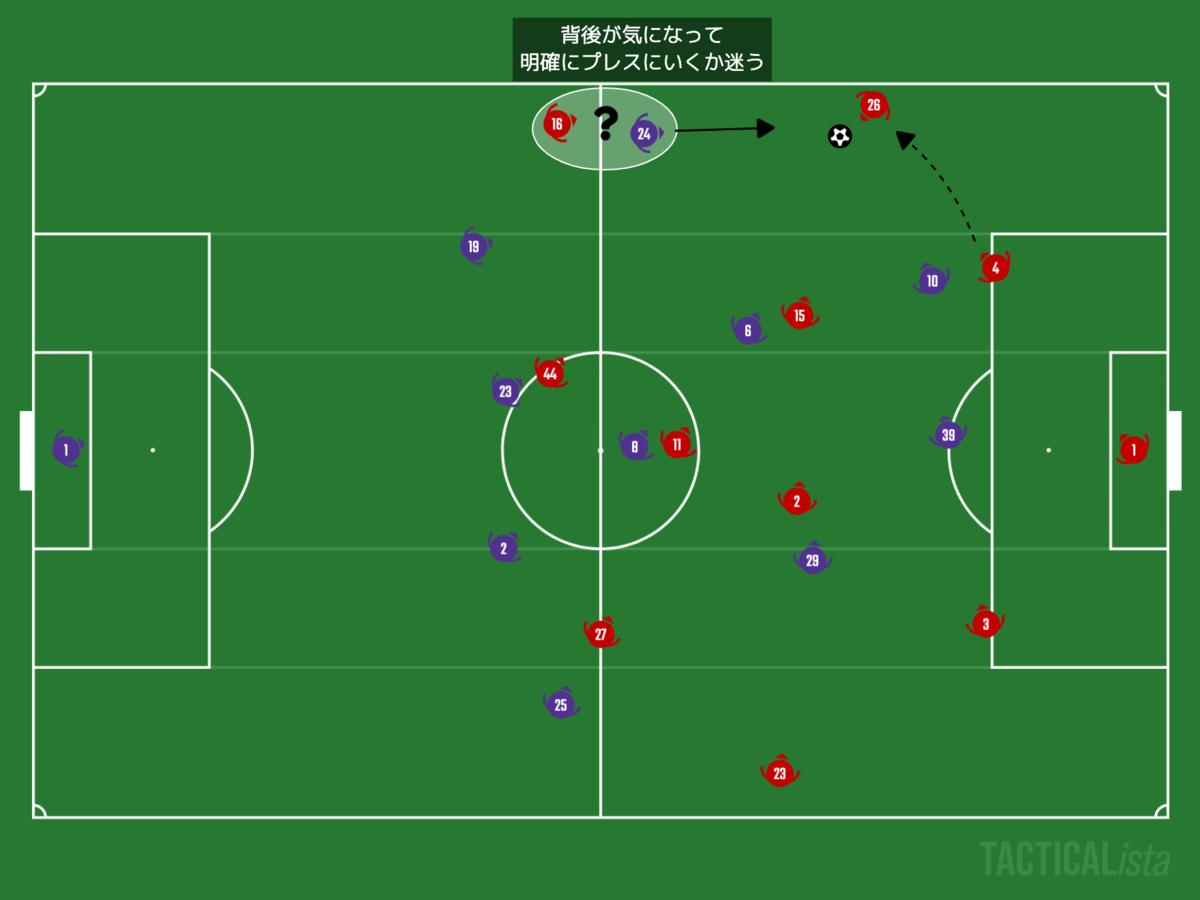 f:id:football-analyst:20201112111622p:plain