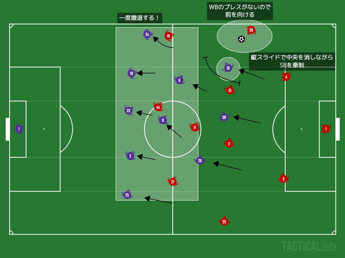 f:id:football-analyst:20201112112233p:plain