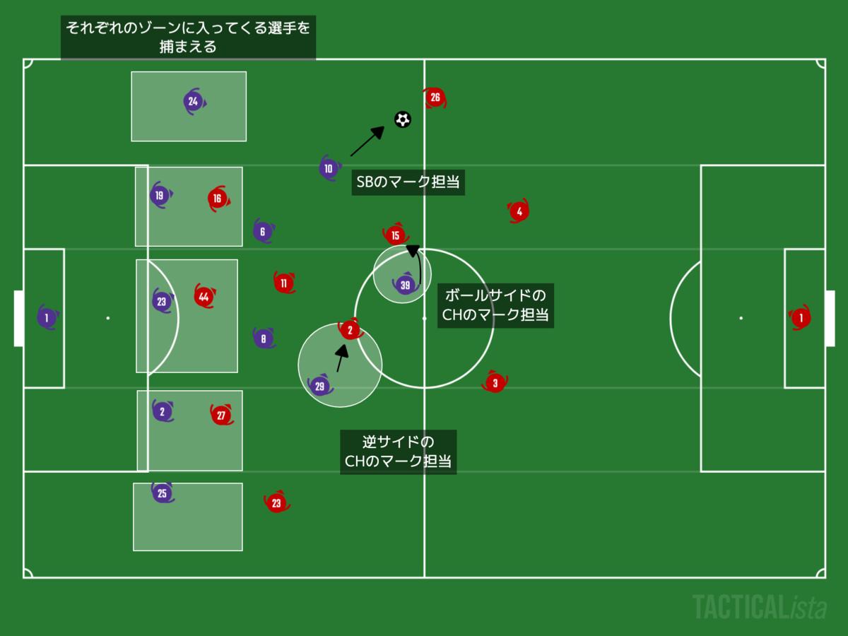 f:id:football-analyst:20201112112943p:plain