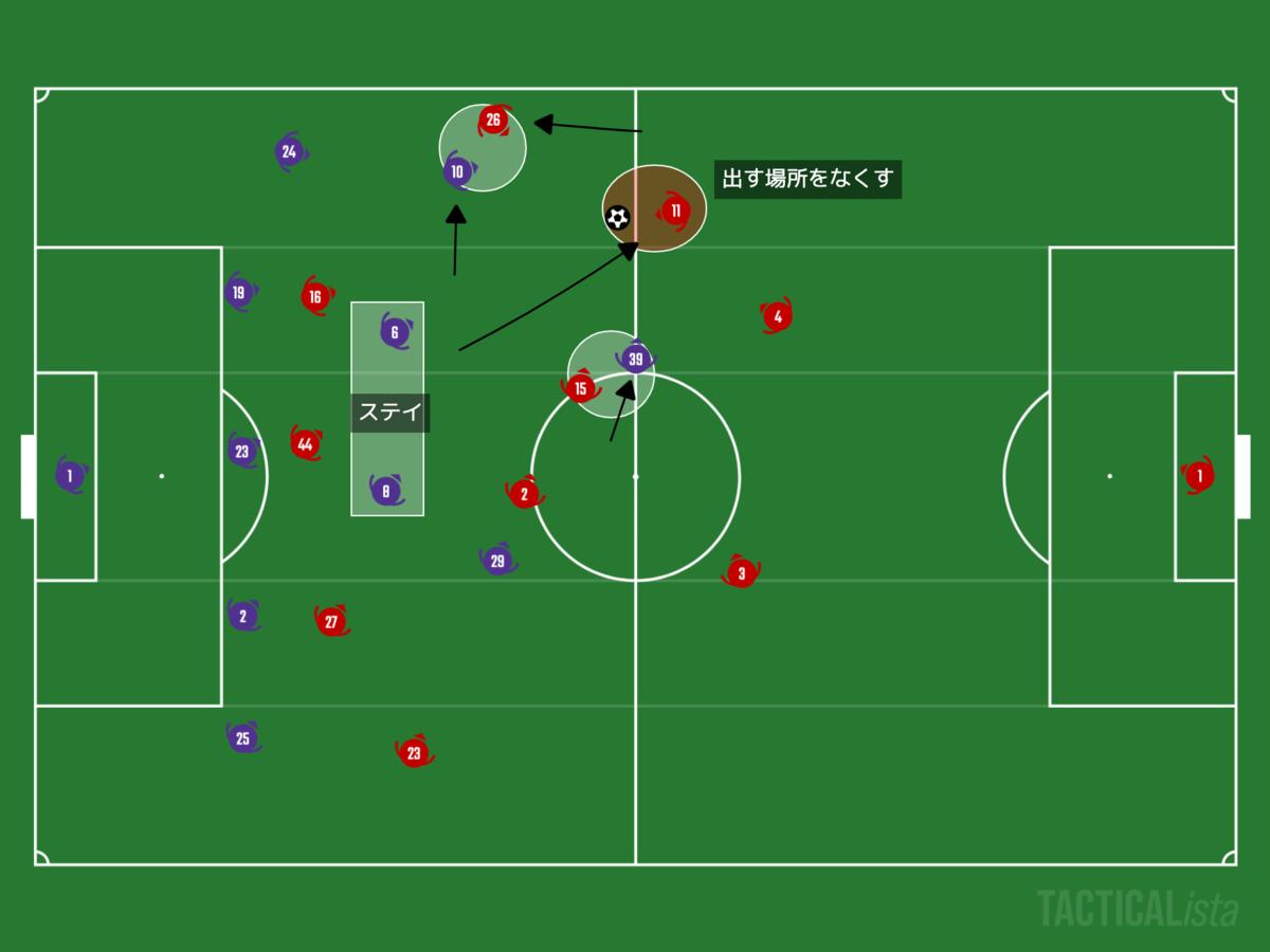 f:id:football-analyst:20201112114130p:plain