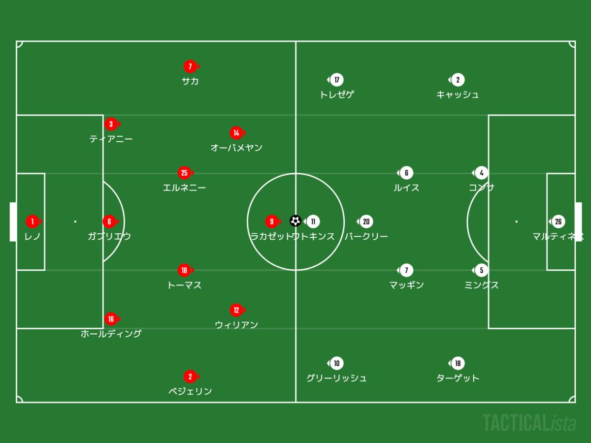f:id:football-analyst:20201112204334p:plain