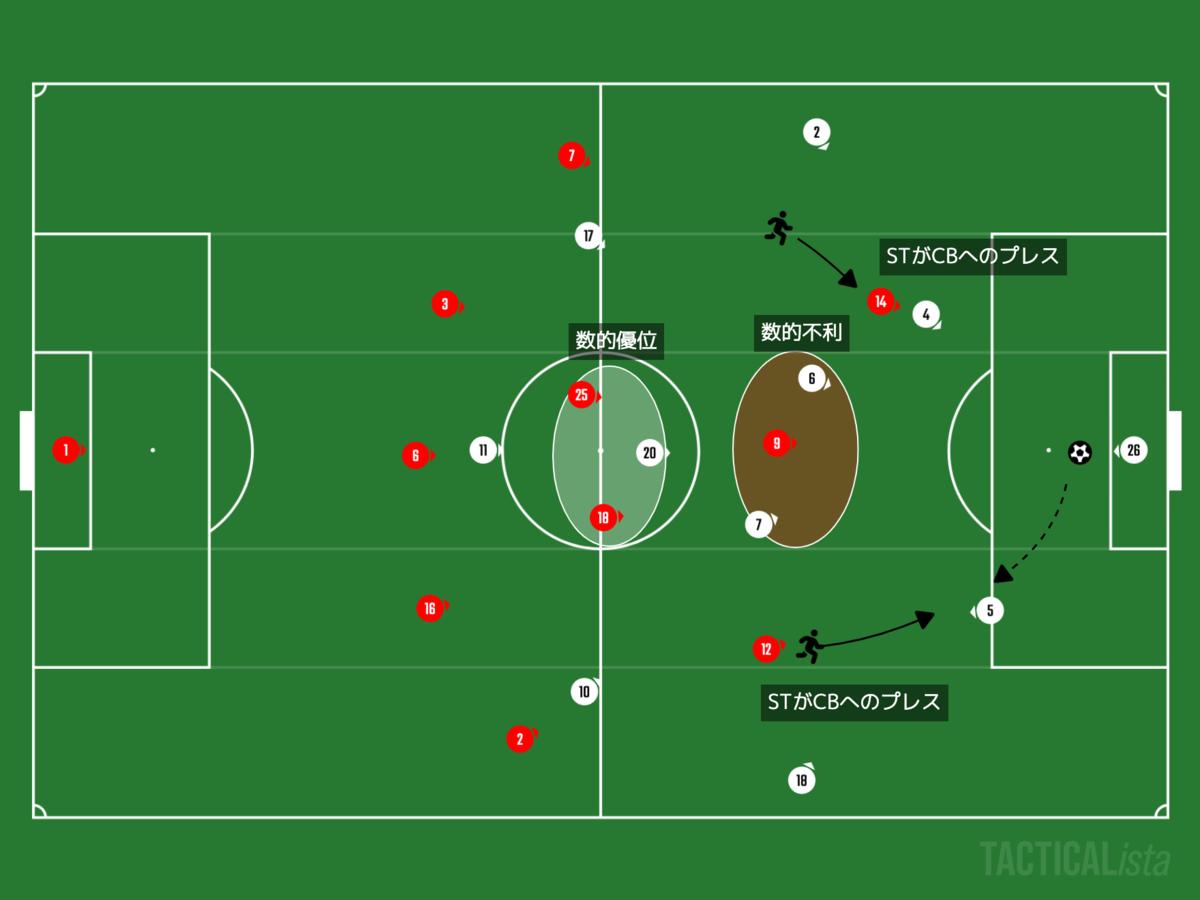 f:id:football-analyst:20201112204854p:plain