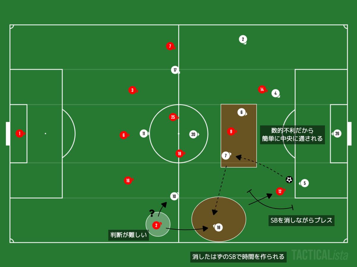 f:id:football-analyst:20201112210325p:plain