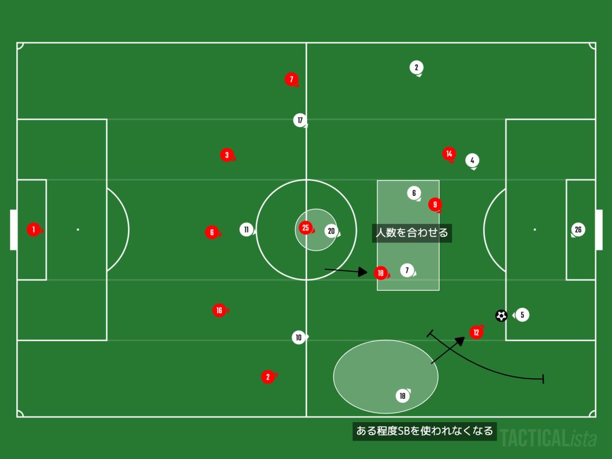 f:id:football-analyst:20201112211519p:plain