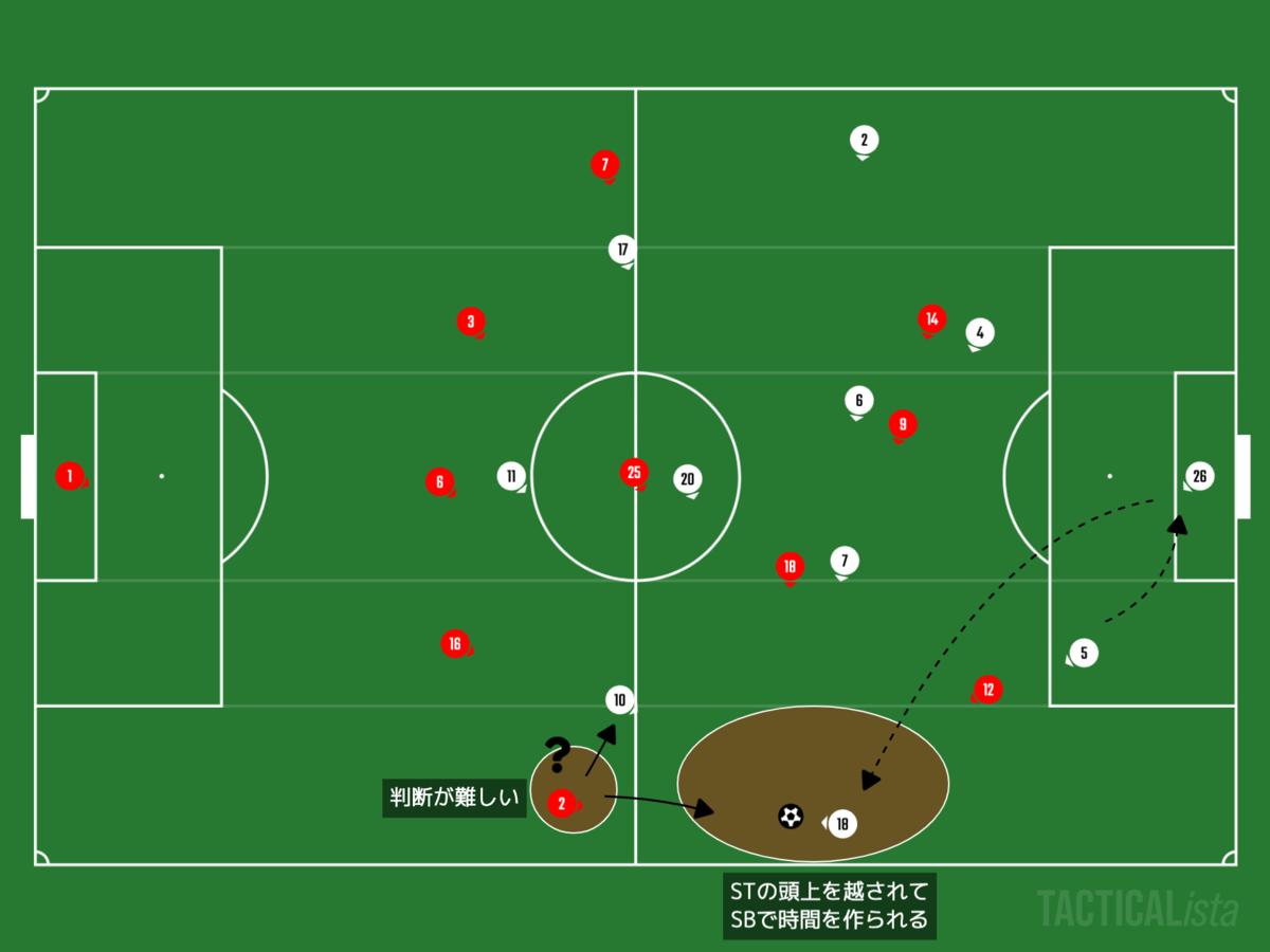 f:id:football-analyst:20201112211816p:plain