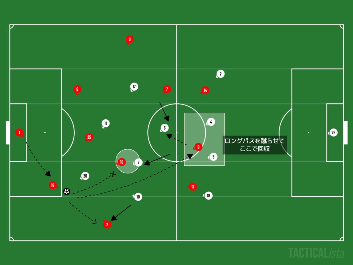 f:id:football-analyst:20201112220618p:plain