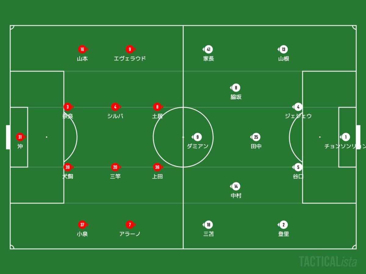 f:id:football-analyst:20201114215751p:plain
