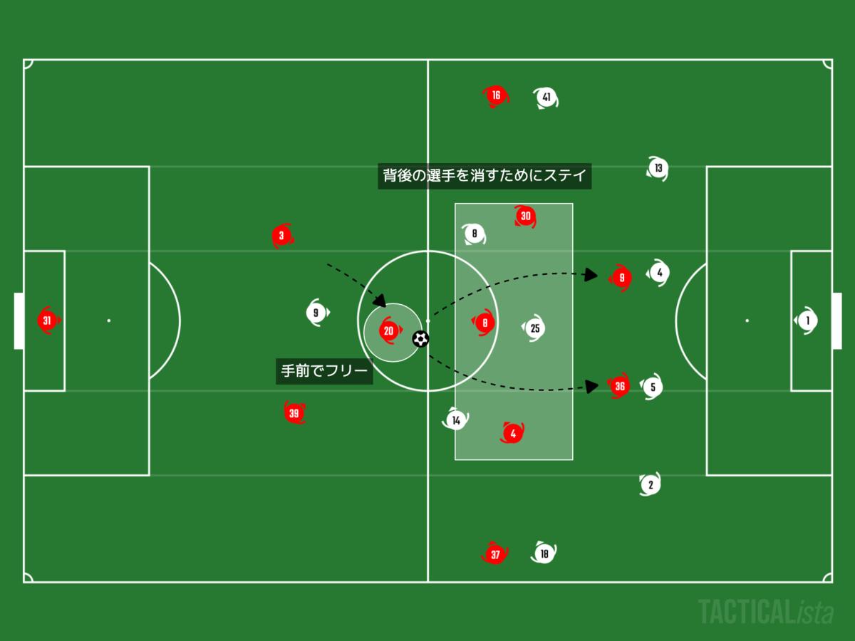 f:id:football-analyst:20201114225522p:plain