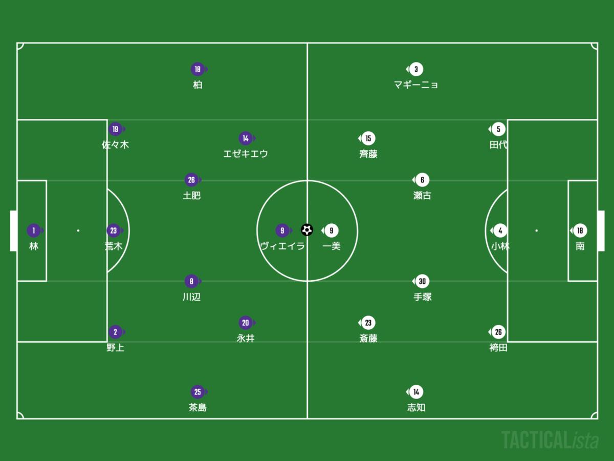 f:id:football-analyst:20201116105613p:plain