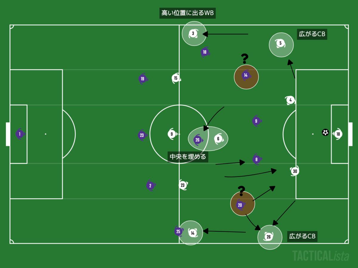 f:id:football-analyst:20201116112808p:plain