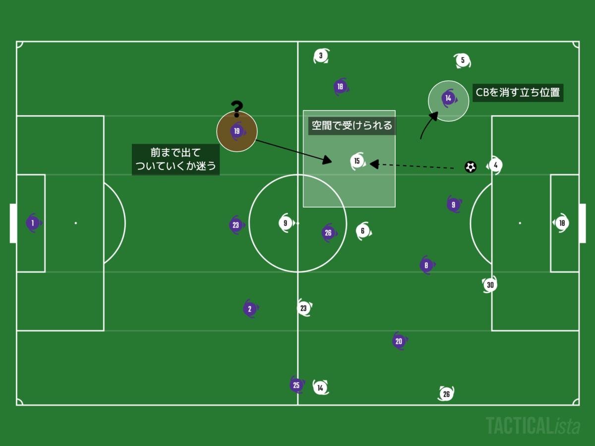 f:id:football-analyst:20201116113428p:plain