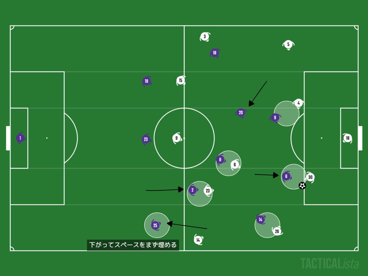 f:id:football-analyst:20201116114549p:plain