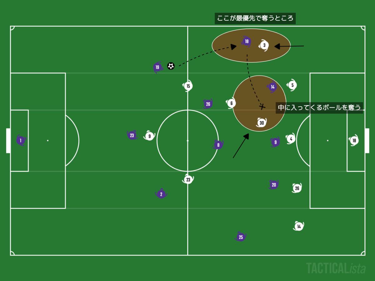 f:id:football-analyst:20201116120033p:plain