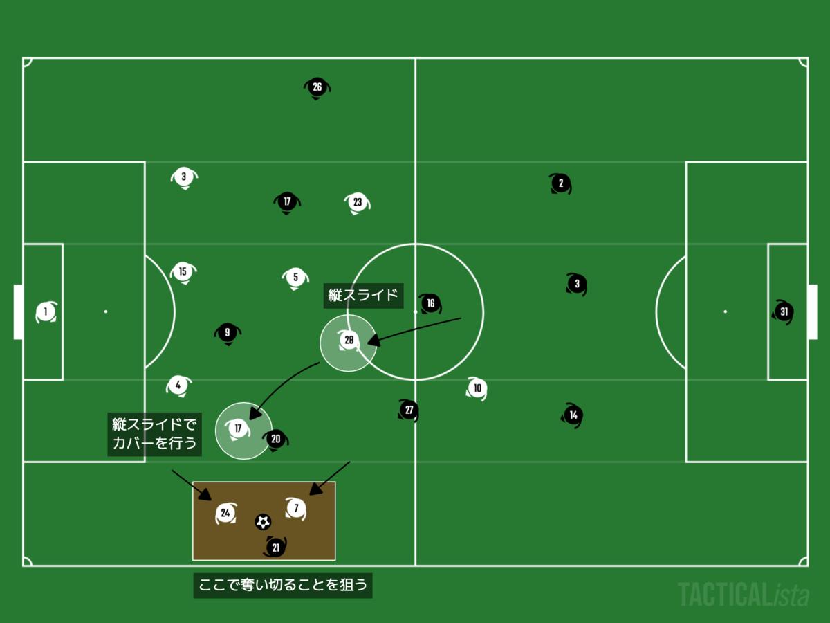 f:id:football-analyst:20201123134254p:plain