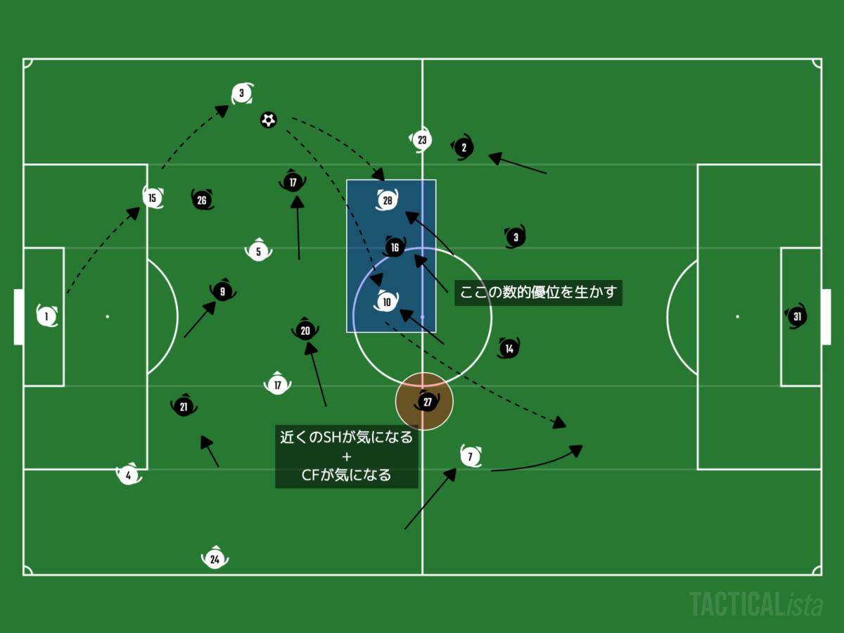 f:id:football-analyst:20201123141723p:plain