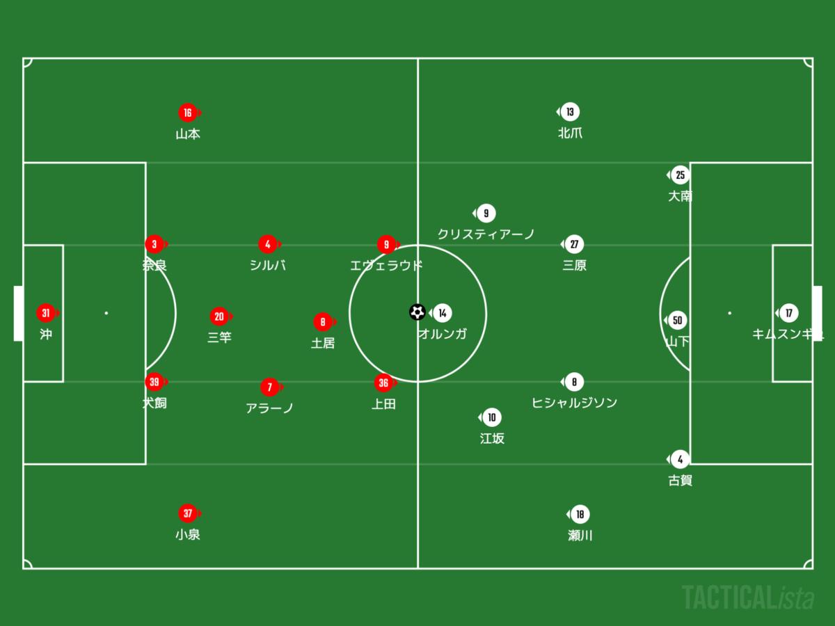 f:id:football-analyst:20201126105223p:plain