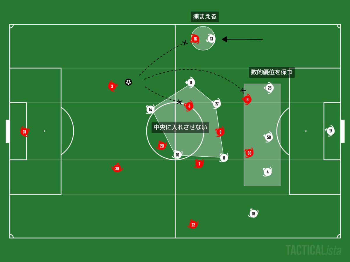 f:id:football-analyst:20201126111720p:plain