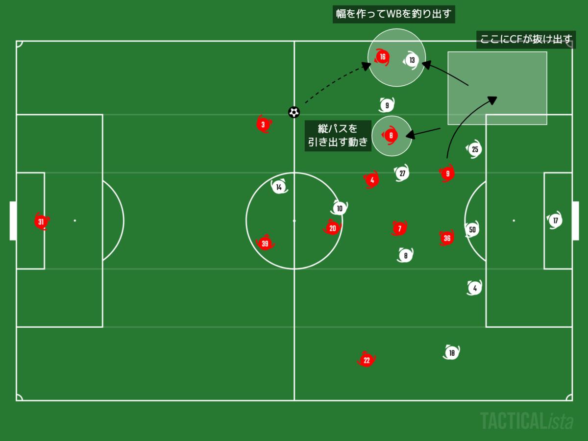 f:id:football-analyst:20201126112737p:plain
