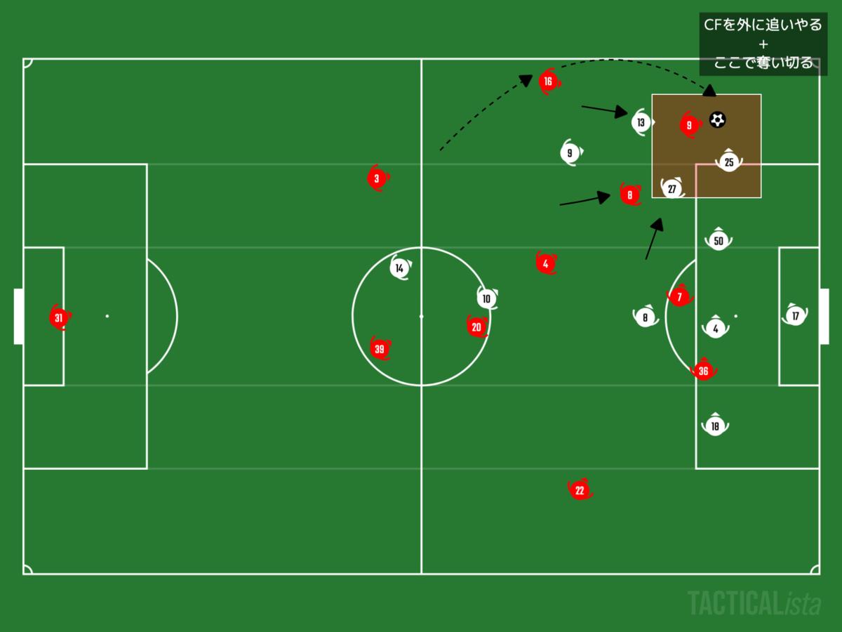 f:id:football-analyst:20201126113007p:plain