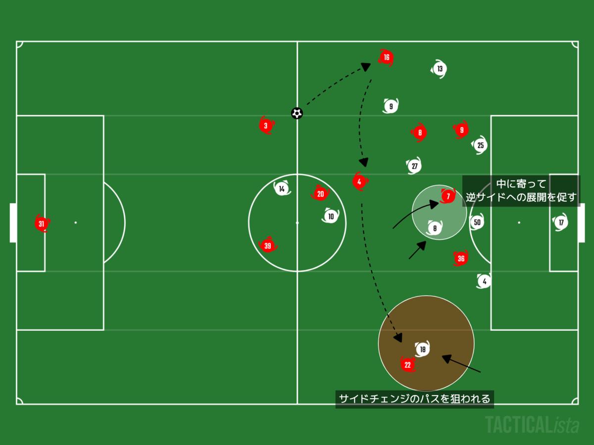 f:id:football-analyst:20201126113410p:plain
