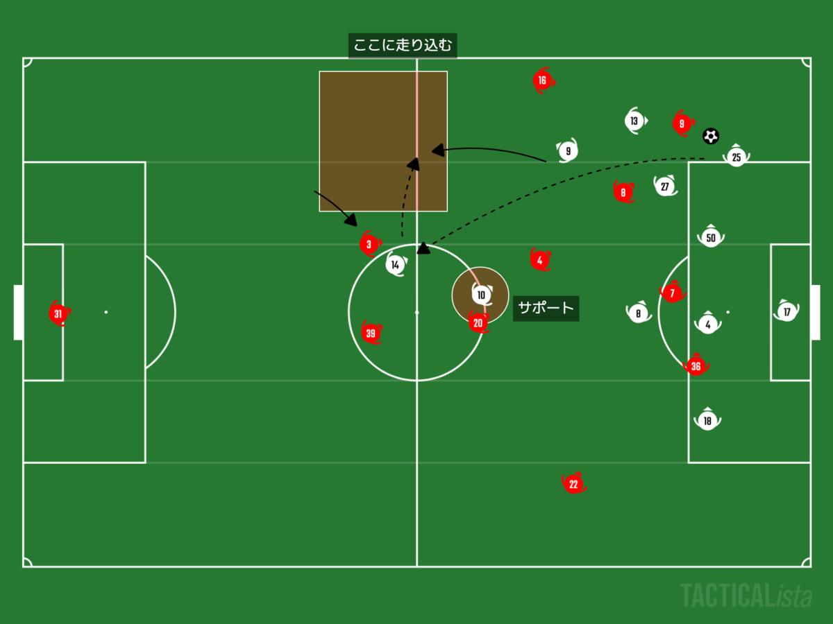 f:id:football-analyst:20201126114114p:plain