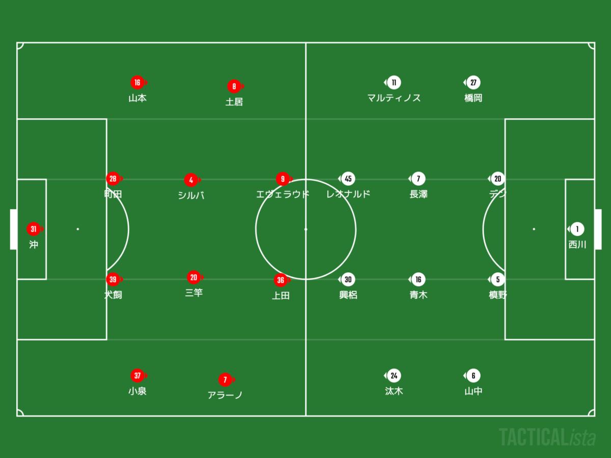 f:id:football-analyst:20201130092006p:plain