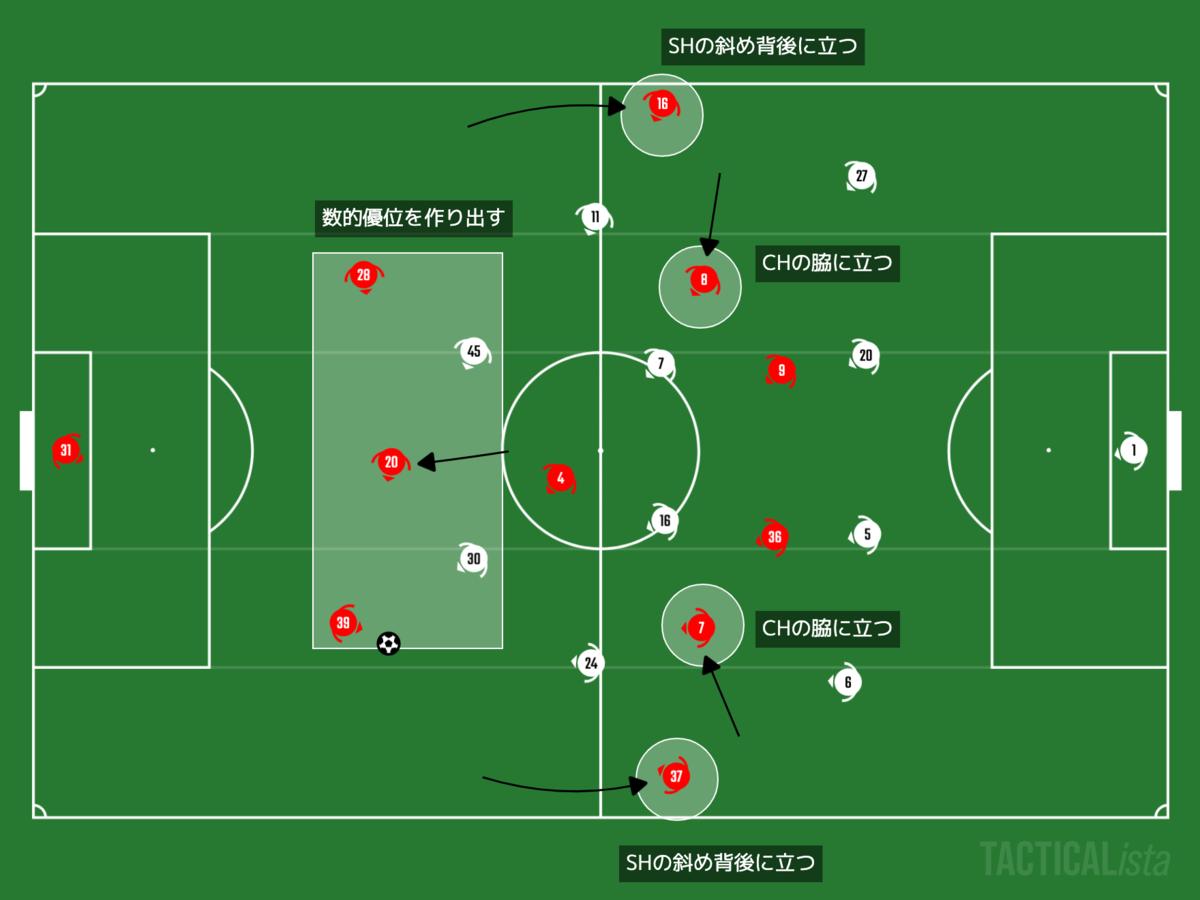 f:id:football-analyst:20201130094131p:plain