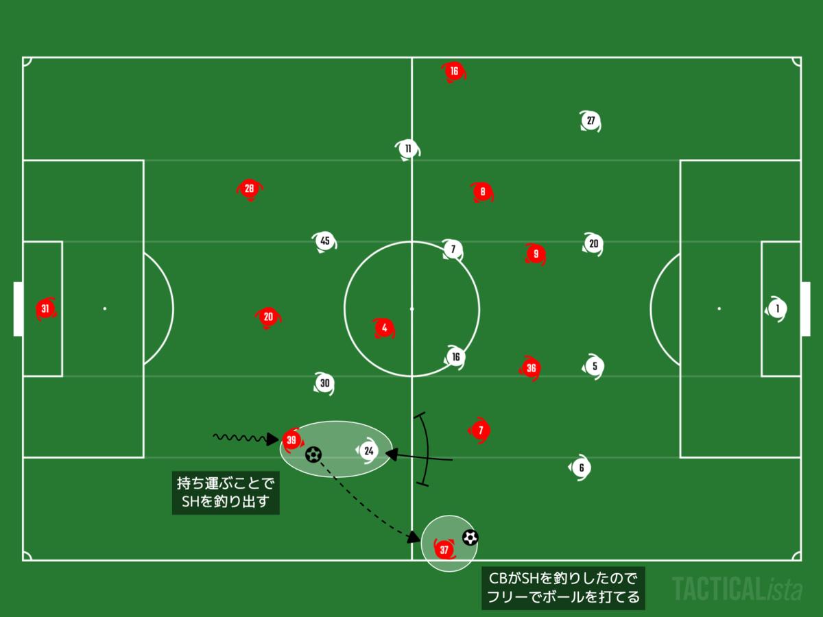 f:id:football-analyst:20201130094349p:plain