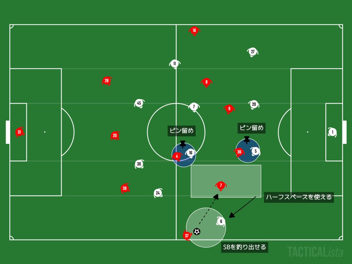f:id:football-analyst:20201130094557p:plain