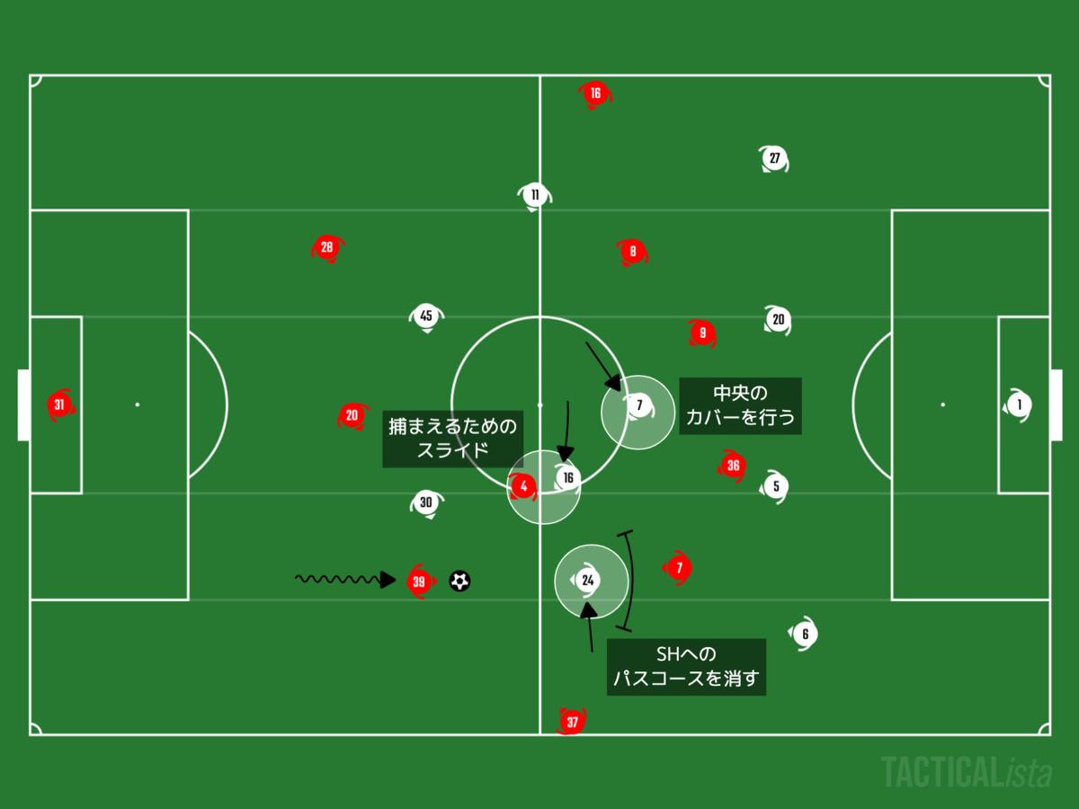 f:id:football-analyst:20201130100931p:plain
