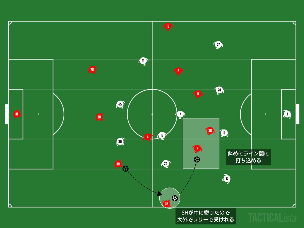 f:id:football-analyst:20201130101804p:plain