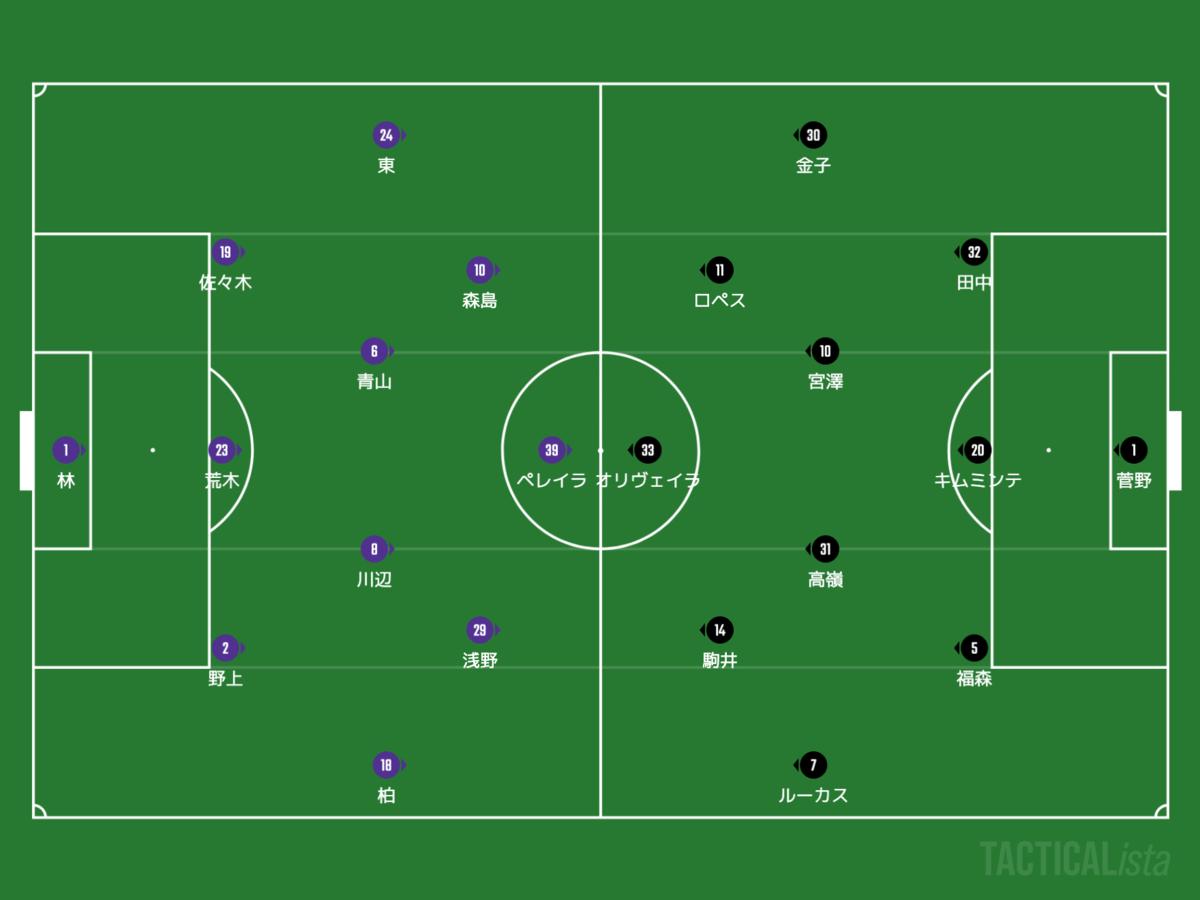 f:id:football-analyst:20201130111603p:plain