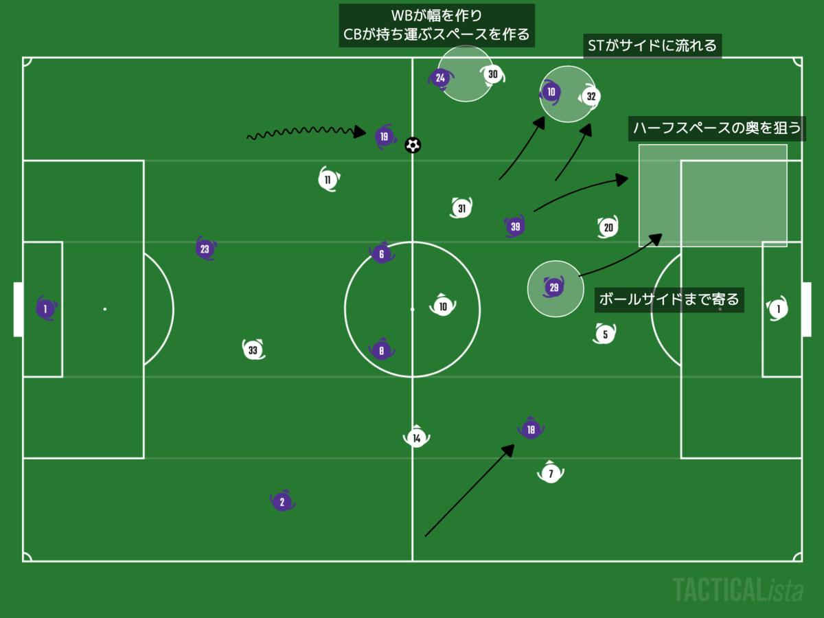 f:id:football-analyst:20201130145317p:plain