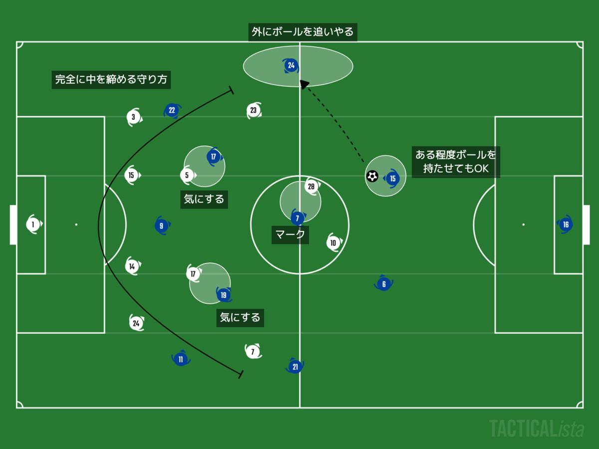 f:id:football-analyst:20201201183456p:plain